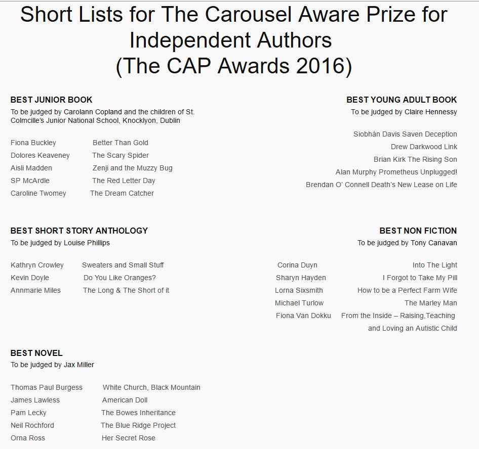 cap-aware-shortlist-2016